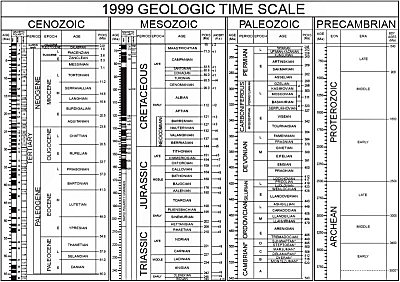 1999 Geologic Time Scale